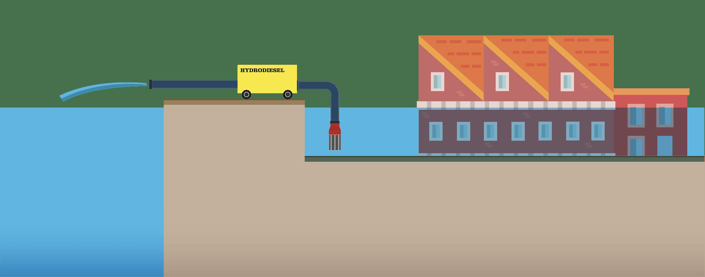Flood Control Pump Systems